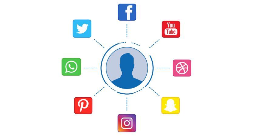 weblink social network