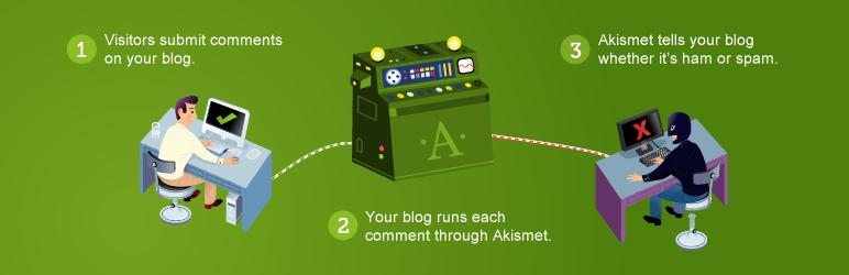 plugin Askimet