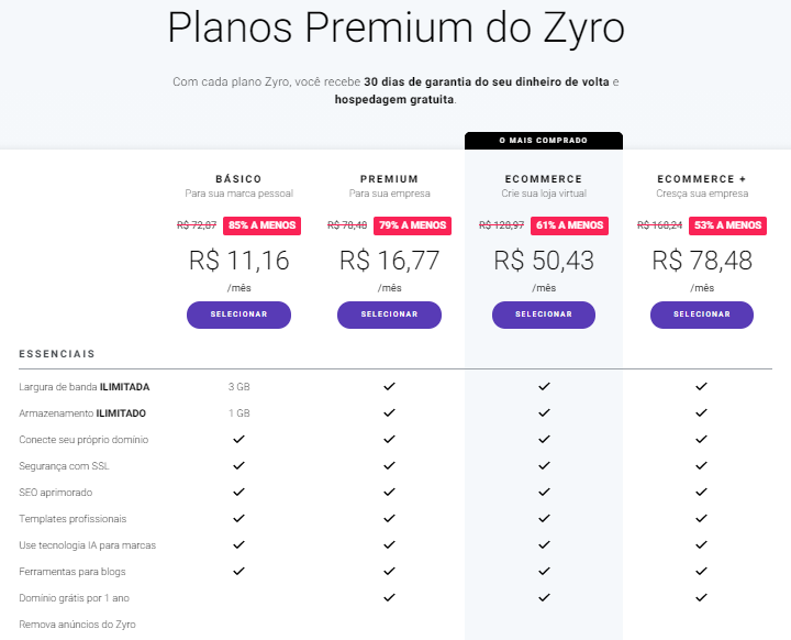 planos pagos do criador de sites zyro